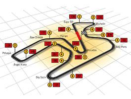 GP Španělska: výsledky závodů všech kubatur: titulní fotka