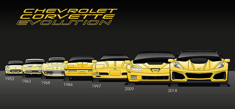 Evoluce legend. Podívejte se, jak se vyvíjely vozy, které jsou nejdéle ve výrobě: - fotka 2