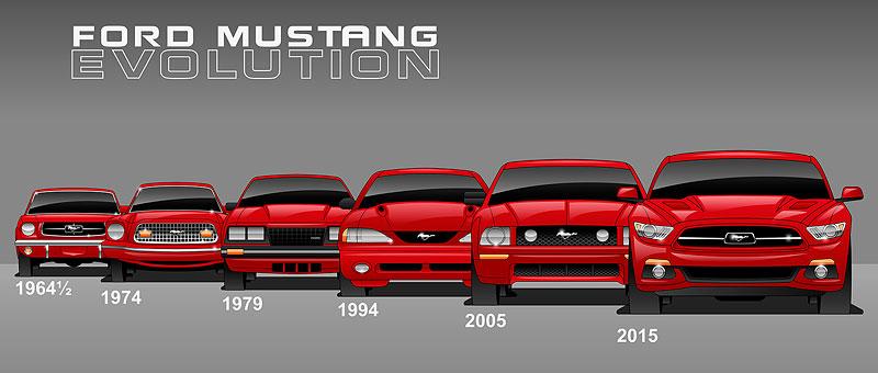 Evoluce legend. Podívejte se, jak se vyvíjely vozy, které jsou nejdéle ve výrobě: - fotka 4