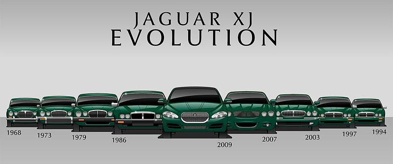 Evoluce legend. Podívejte se, jak se vyvíjely vozy, které jsou nejdéle ve výrobě: - fotka 8