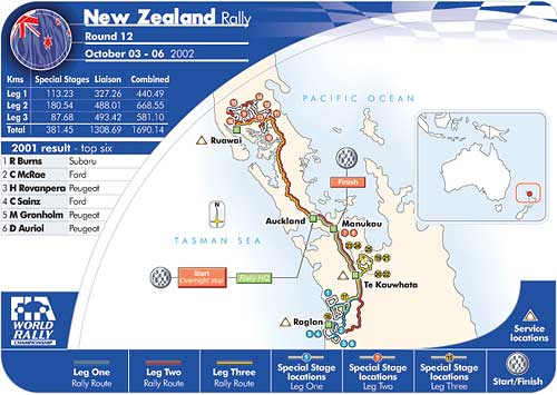 Rally New Zealand - preview