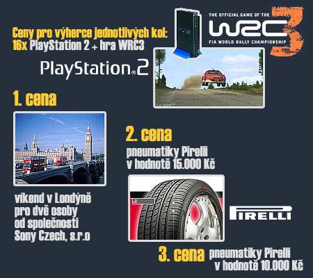 Tipovací soutěž na výsledky WRC v sezóně 2004 začíná!