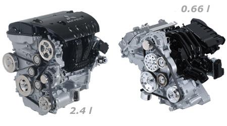 Nové motory od Mitsubishi