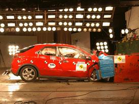 Říjnové výsledky Euro NCAP: Honda Civic, Kia Carnival, Lexus IS