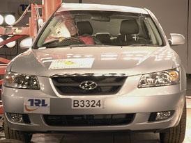 Euro NCAP: Hyundai Sonata se čtyřmi hvězdami