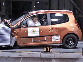 Twingo v Euro NCAP: Nový Renault získal poprvé po 4 letech jen 4 hvězdy (+ video)