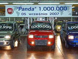 Fiat vyrobil v Polsku již milióntou Pandu