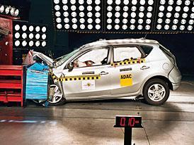 Euro NCAP: Hyundai i30 odjelo jen se čtyřmi hvězdami