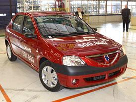 Dacia Logan oslavila půlmilion, rumunská automobilka 3 miliony vyrobených vozů