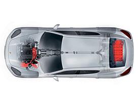 Porsche: Panamera Hybrid S p�ijde v roce 2011, stejn� jako �ist� elektrick� Boxster