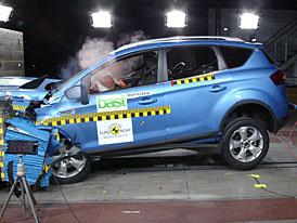 Euro NCAP: Ford Kuga – pět hvězd pro kompaktní SUV + video