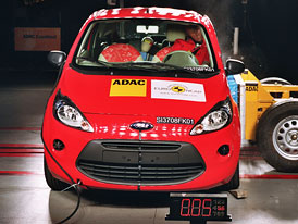 Euro NCAP: Ford Ka bez bočních airbagů, ale přesto se 4 hvězdami