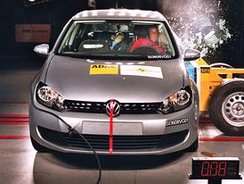 Euro NCAP: Volkswagen Golf – maximální skóre s jednou drobnou výhradou