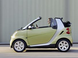 Smart slaví úspěšný vstup do USA: 25 tisíc prodaných aut za první rok