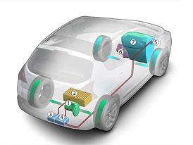 Sanyo bude dodávat baterie pro modely PSA Peugeot Citroën