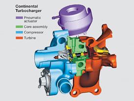 Výroba turbodmychadel Continental začne v Trutnově v roce 2011