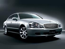 Japonský automobilový trh: Minulost, současnost a budoucnost