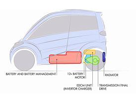 Gordon Murray Design T.27: Technická data nejúspornějšího elektromobilu světa