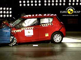Euro NCAP 2010: Suzuki Swift � Mal�, ale bezpe�n� s p�ti hv�zdami