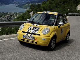 Think City: Nejprodávanější elektromobil na světě