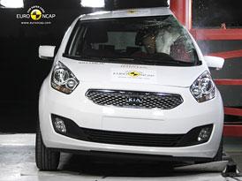 Euro NCAP 2010: Kia Venga – Plný počet hvězd po reparátu