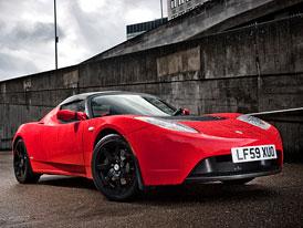 Tesla vyrobila 1.500 elektrických Roadsterů