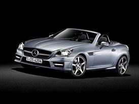 Mercedes-Benz SLK: Ceny na českém trhu