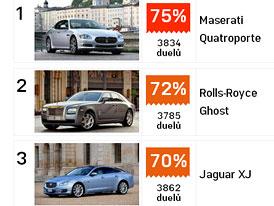 Duely.Auto.cz: Sekci sedanů vede Maserati Quattroporte