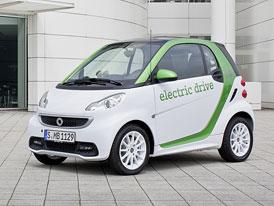 Modernizovaný Smart Fortwo Electric Drive II nyní s 55 kW, 130 Nm a delším dojezdem