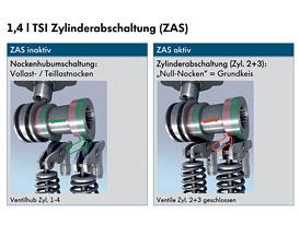 Motor VW 1,4 TSI s vypínáním dvou válců (video)
