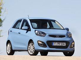 Český trh v srpnu 2011: Picanto vede kategorii mini, Panda je až třetí