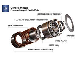 Chevrolet Spark EV dostane 85kW elektromotor