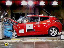 Euro NCAP 2011: Hyundai Veloster – Pět hvězd letos, čtyři v roce 2012