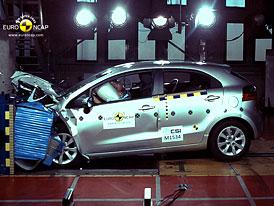 Euro NCAP 2011: Kia Rio – Pět hvězd, ale jen letos