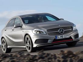 Mercedes-Benz chystá malé SUV na bázi třídy A