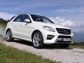 Český trh v březnu 2012: Nejprodávanější terénní vozy, SUV a pickupy