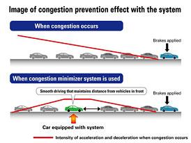 Honda ví, jak vyřešit dopravní zácpy