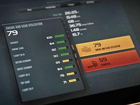 Volvo Trucks: Nová aplikace pro Dynafleet