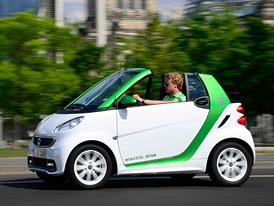 Nový Smart Fortwo Electric: Lepší jen o málo, ale zato ve všem