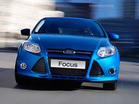 Fordu klesly zisky o více než polovinu