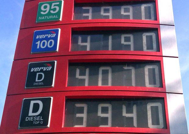 Ceny benzinu rostou, jsou na hranici 40 korun
