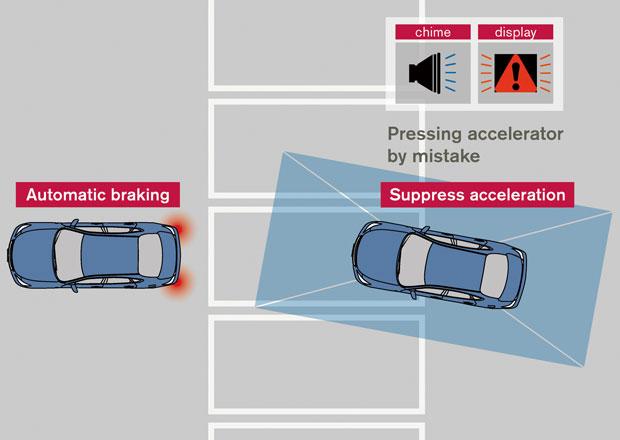 Nissan zavede systém pro rozeznání špatného pedálu