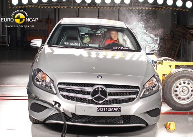 Euro NCAP 2012: Mercedes-Benz A – Rezervy v ochraně chodců