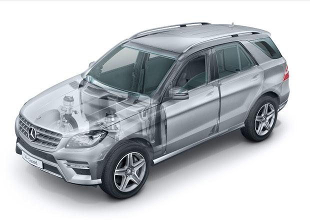 Mercedes-Benz Guard představuje obrněnou třídu M