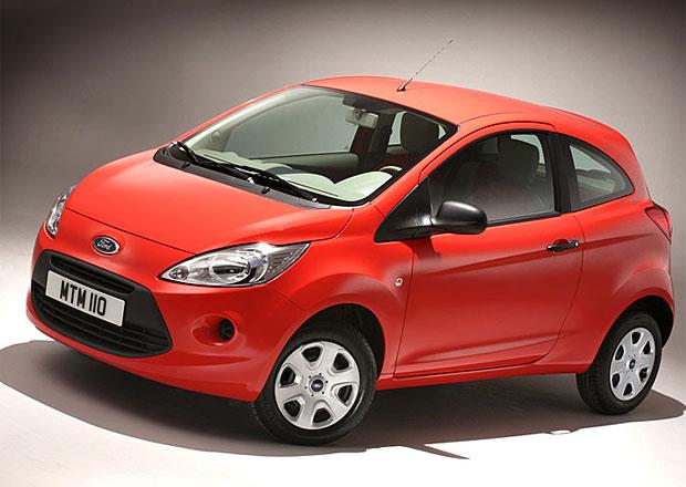 Ford Ka patří mezi nejlevnější auta na trhu, zlevnil na 170.000 Kč