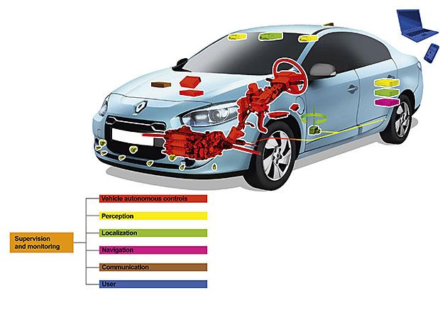 Renault: Nová technika se zaměřuje na jízdní komfort a úspornost