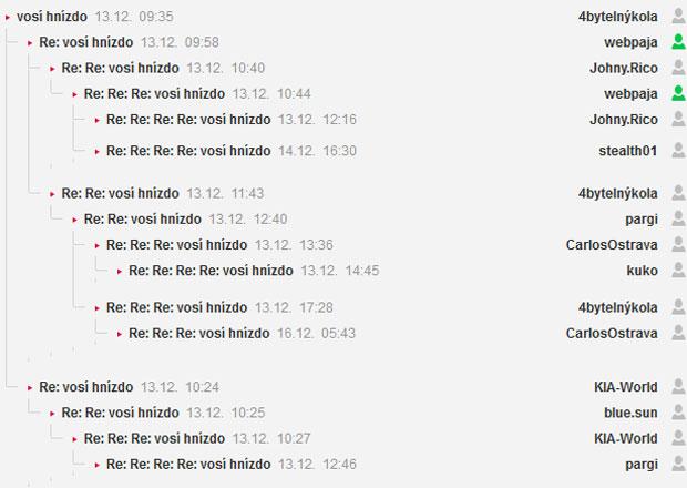 20 nejaktivnějších diskutérů roku 2013 na Auto.cz
