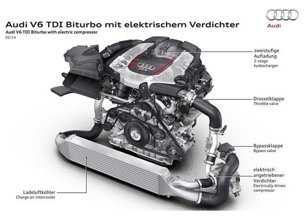 Audi SQ7 TDI jako první s elektrickým turbodmychadlem