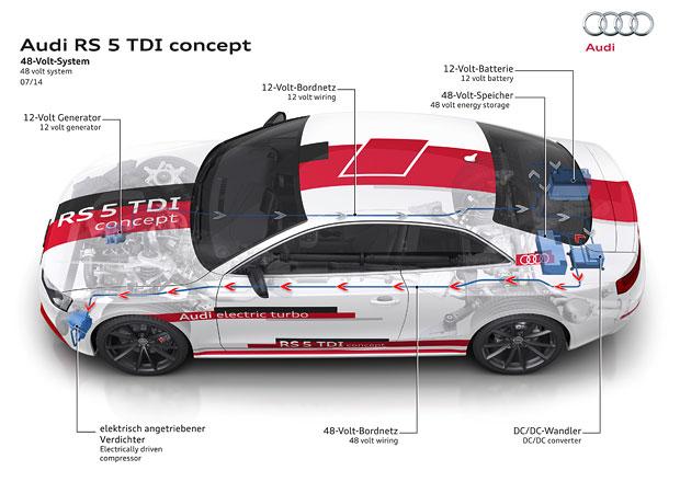 Audi přejde na elektroinstalaci s napětím 48 V