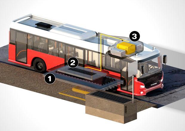 Scania testuje bezdr�tov� dob�jen� plug-in hybrid�